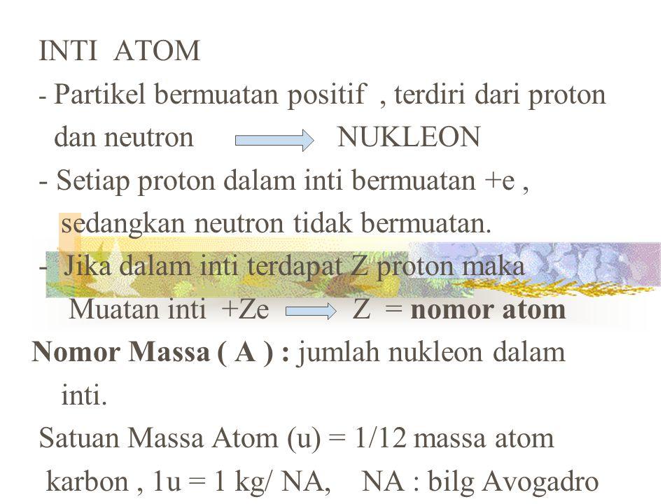 INTI ATOM - Partikel bermuatan positif , terdiri dari proton. dan neutron NUKLEON.