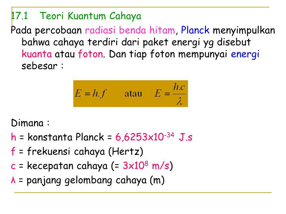 17.1 Teori Kuantum Cahaya