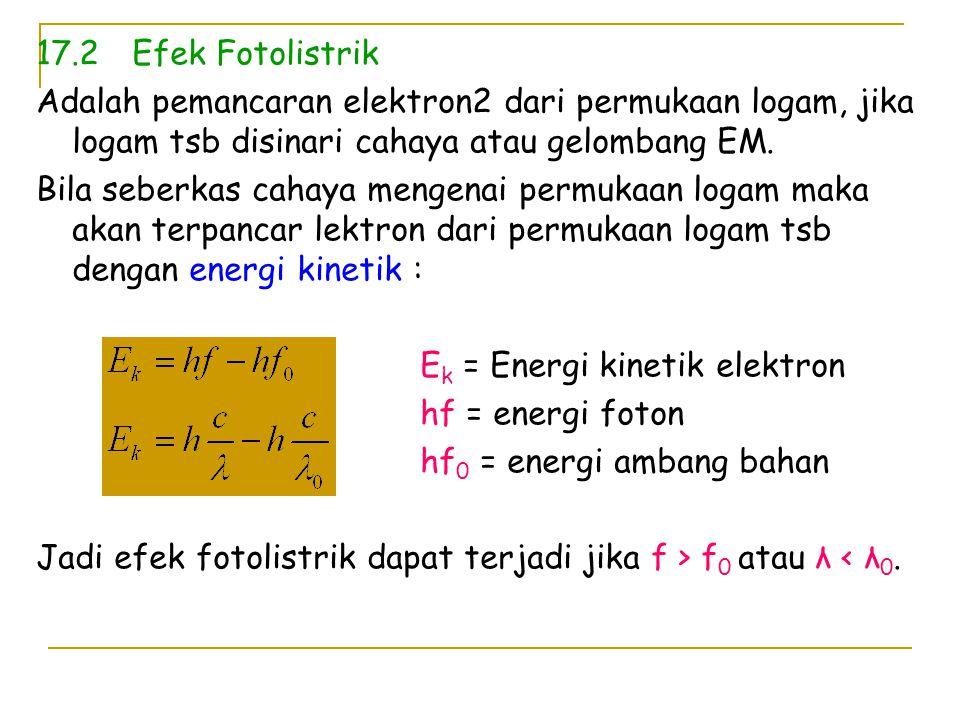 17.2 Efek Fotolistrik Adalah pemancaran elektron2 dari permukaan logam, jika logam tsb disinari cahaya atau gelombang EM.