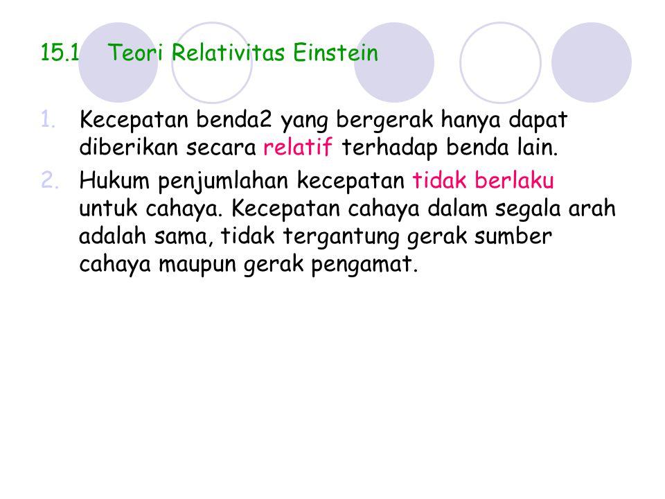 15.1 Teori Relativitas Einstein
