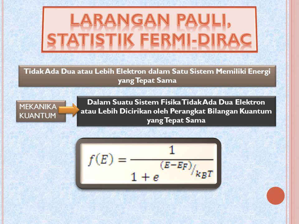 Larangan Pauli, Statistik Fermi-Dirac