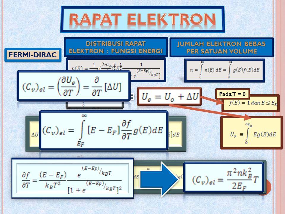 Rapat Elektron FERMI-DIRAC DISTRIBUSI RAPAT ELEKTRON : FUNGSI ENERGI