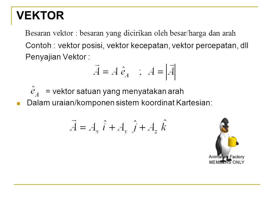 Besaran vektor : besaran yang dicirikan oleh besar/harga dan arah