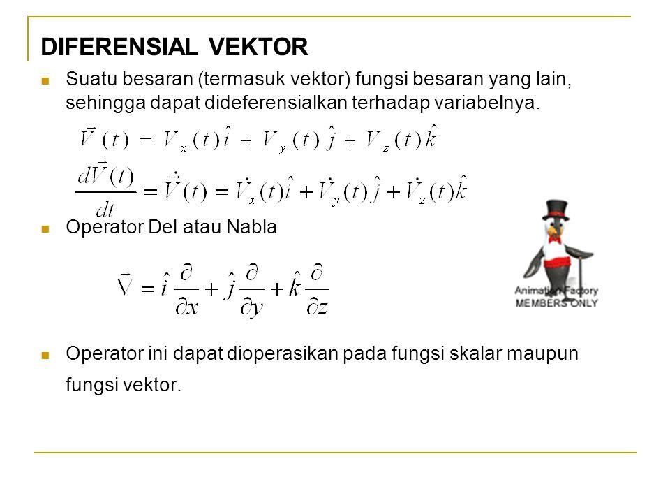 DIFERENSIAL VEKTOR Suatu besaran (termasuk vektor) fungsi besaran yang lain, sehingga dapat dideferensialkan terhadap variabelnya.