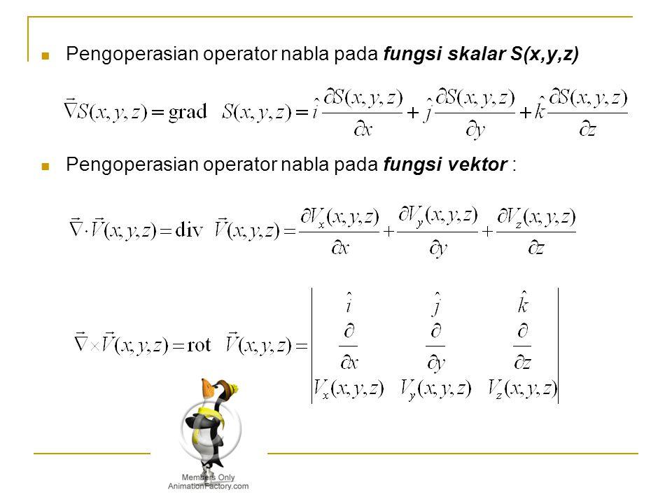 Pengoperasian operator nabla pada fungsi skalar S(x,y,z)