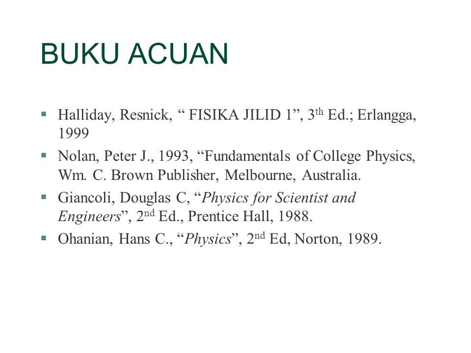BUKU ACUAN Halliday, Resnick, FISIKA JILID 1 , 3th Ed.; Erlangga, 1999.