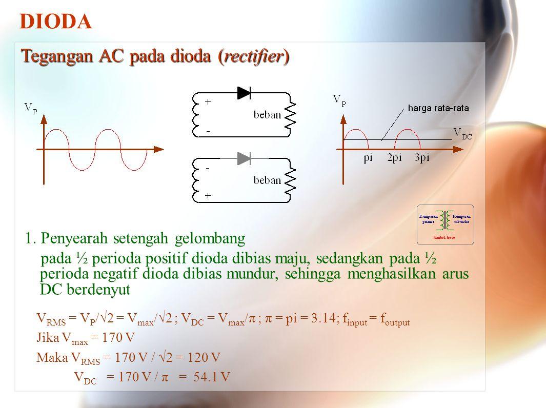 DIODA Tegangan AC pada dioda (rectifier)