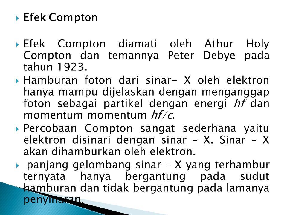 Efek Compton Efek Compton diamati oleh Athur Holy Compton dan temannya Peter Debye pada tahun 1923.