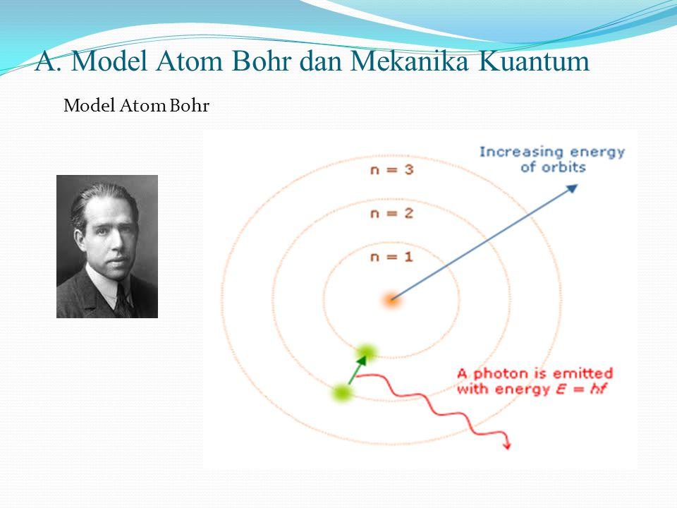 A. Model Atom Bohr dan Mekanika Kuantum