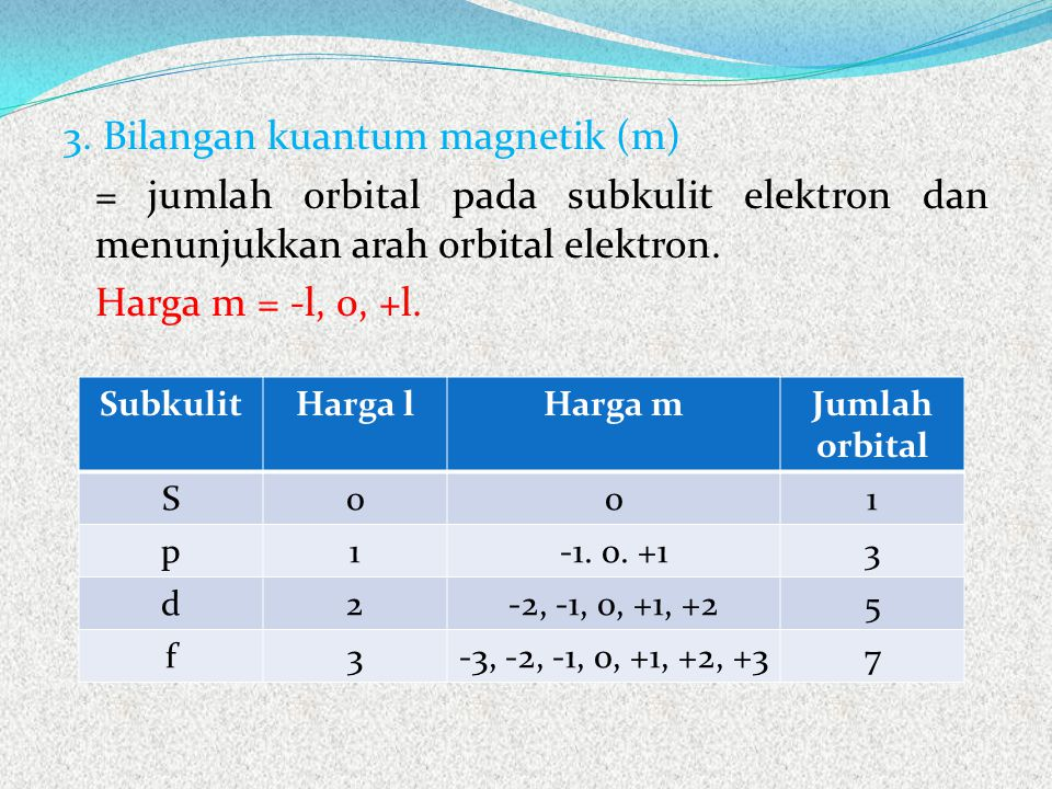 3. Bilangan kuantum magnetik (m) = jumlah orbital pada subkulit elektron dan menunjukkan arah orbital elektron. Harga m = -l, 0, +l.