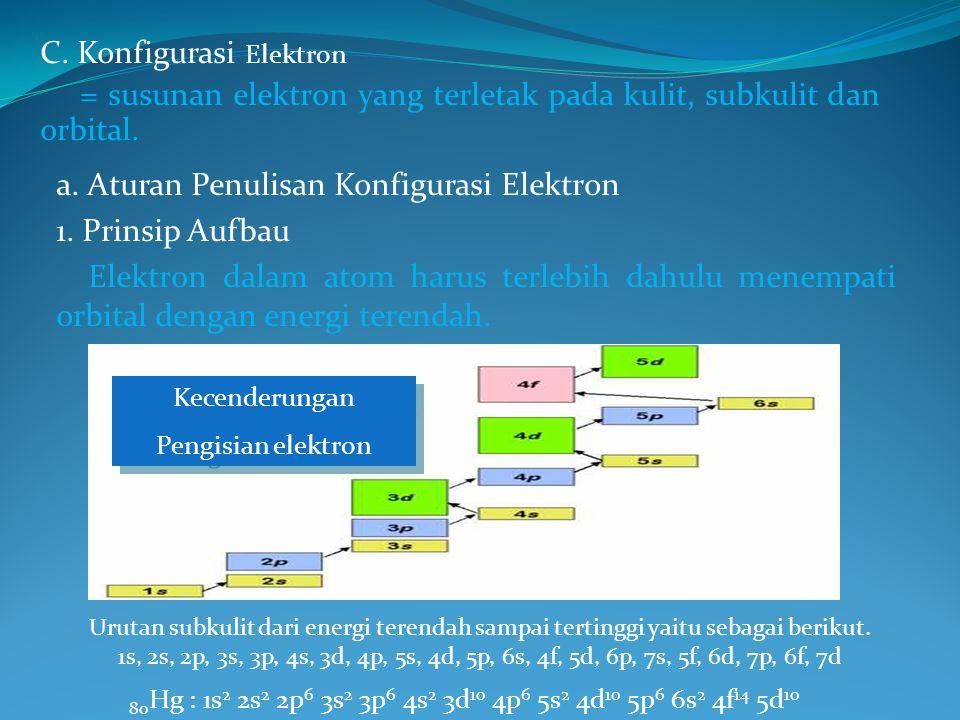 C. Konfigurasi Elektron