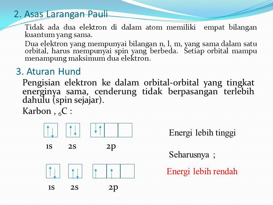 2. Asas Larangan Pauli 3. Aturan Hund