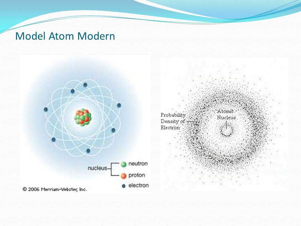 Model Atom Modern