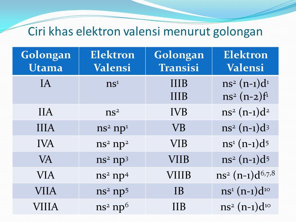 Ciri khas elektron valensi menurut golongan