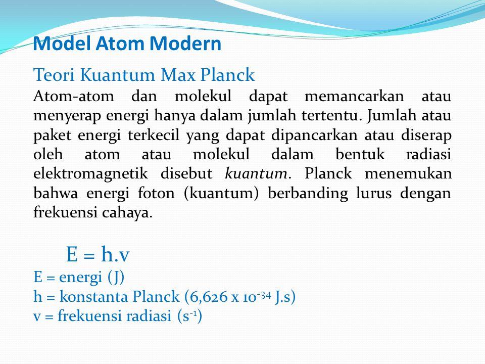 Model Atom Modern E = h.v Teori Kuantum Max Planck