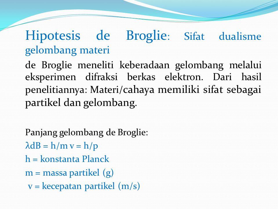 Hipotesis de Broglie: Sifat dualisme gelombang materi