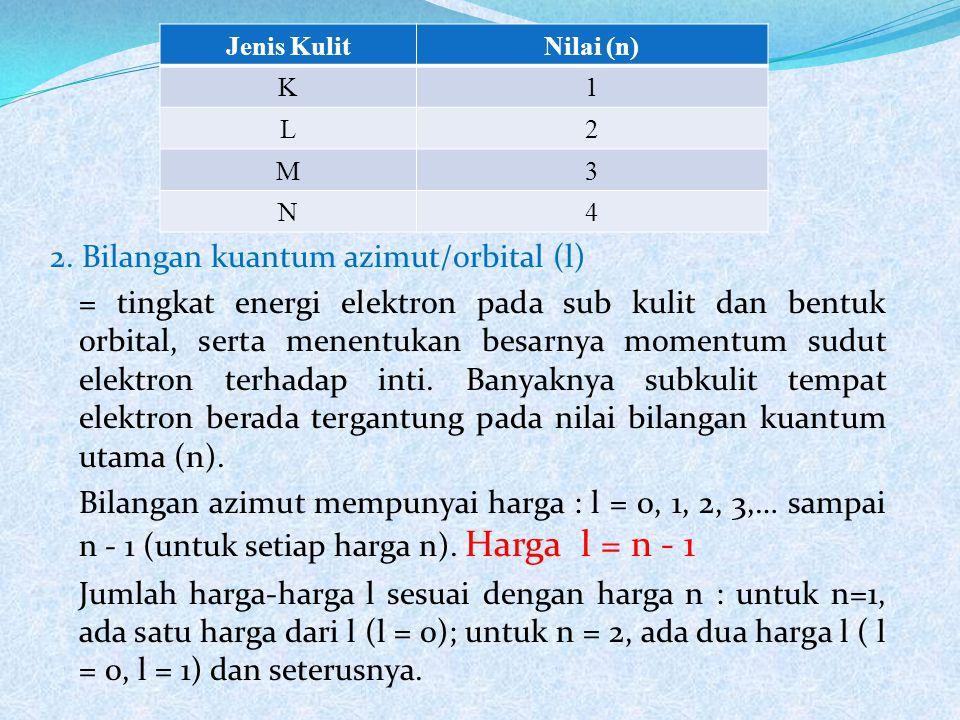 2. Bilangan kuantum azimut/orbital (l)
