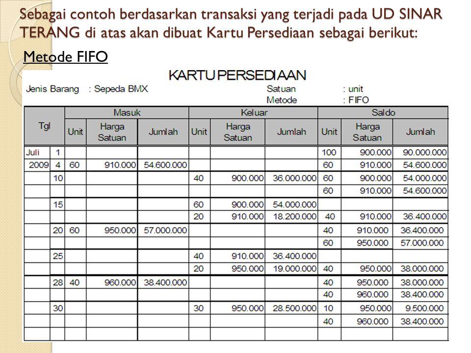 Sebagai contoh berdasarkan transaksi yang terjadi pada UD SINAR TERANG di atas akan dibuat Kartu Persediaan sebagai berikut: