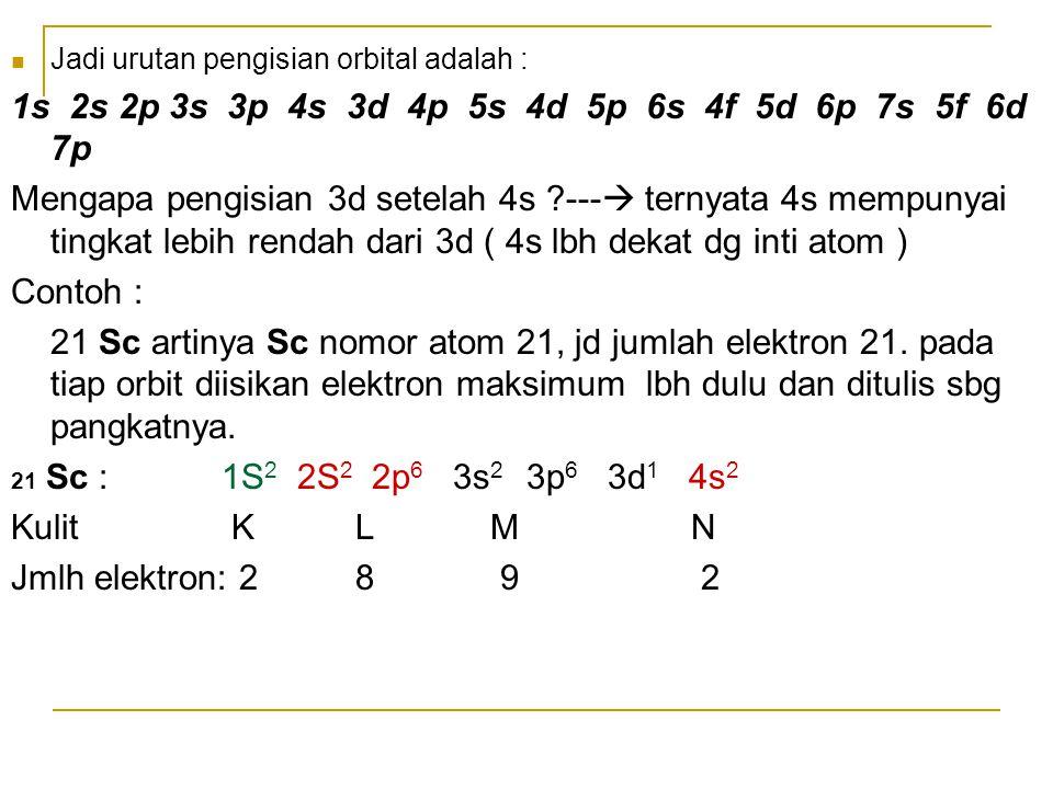 Jadi urutan pengisian orbital adalah :