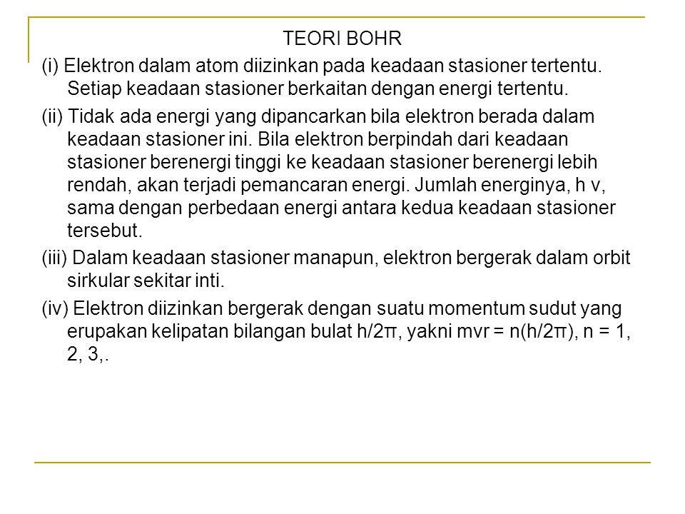 TEORI BOHR (i) Elektron dalam atom diizinkan pada keadaan stasioner tertentu.