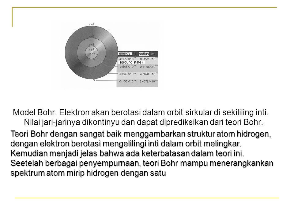 Model Bohr. Elektron akan berotasi dalam orbit sirkular di sekililing inti. Nilai jari-jarinya dikontinyu dan dapat diprediksikan dari teori Bohr.