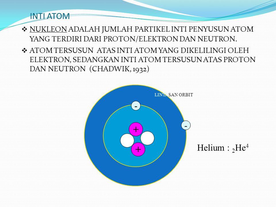 + INTI ATOM A - Helium : 2He4