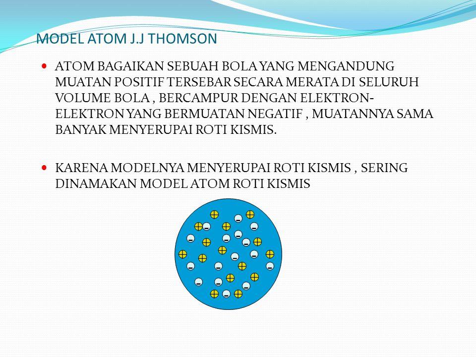 MODEL ATOM J.J THOMSON + -