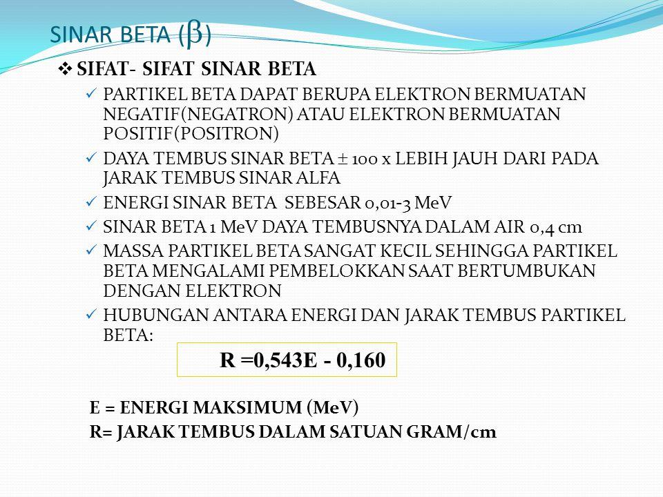 SINAR BETA () R =0,543E - 0,160 SIFAT- SIFAT SINAR BETA