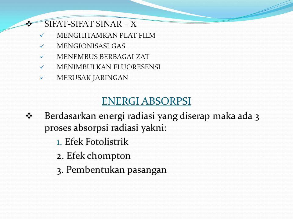 SIFAT-SIFAT SINAR – X MENGHITAMKAN PLAT FILM. MENGIONISASI GAS. MENEMBUS BERBAGAI ZAT. MENIMBULKAN FLUORESENSI.