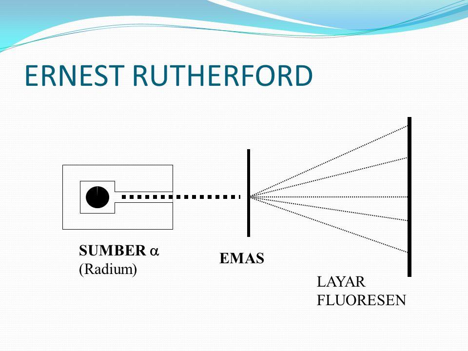 ERNEST RUTHERFORD SUMBER  (Radium) EMAS LAYAR FLUORESEN