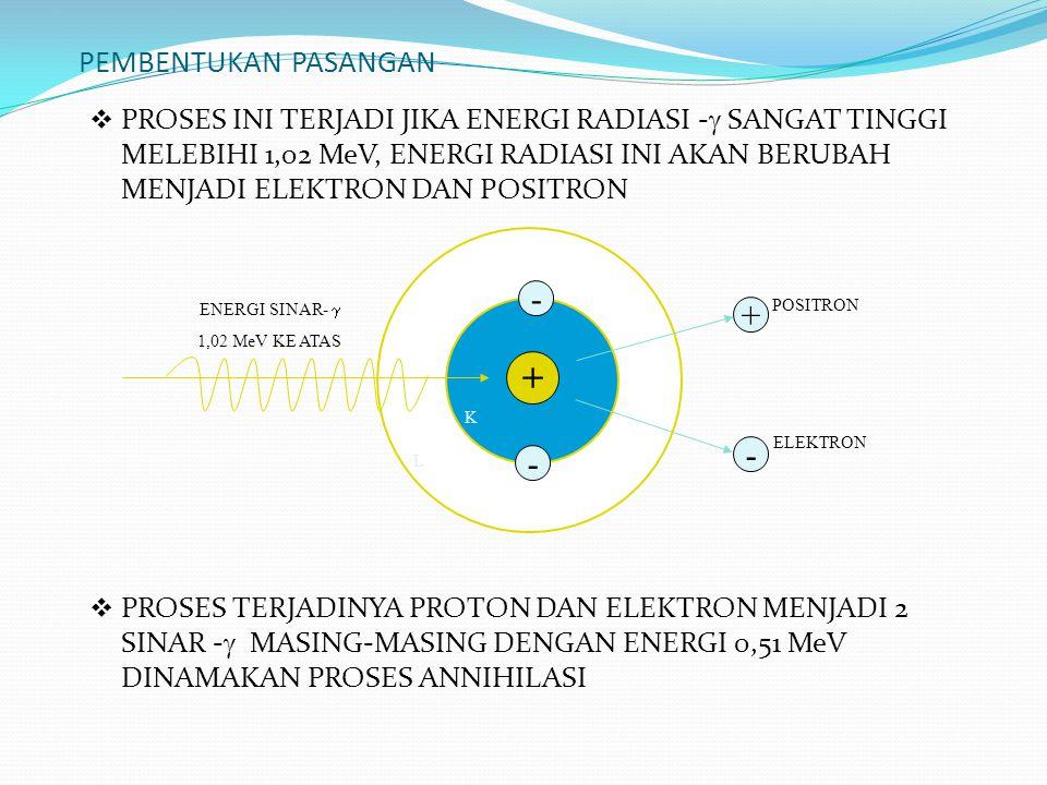 ENERGI SINAR-  1,02 MeV KE ATAS