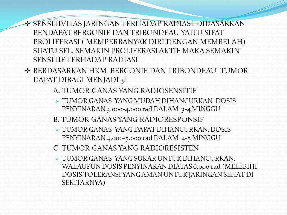 BERDASARKAN HKM BERGONIE DAN TRIBONDEAU TUMOR DAPAT DIBAGI MENJADI 3: