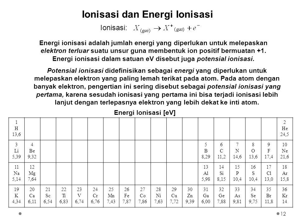 Energi ionisasi dalam satuan eV disebut juga potensial ionisasi.