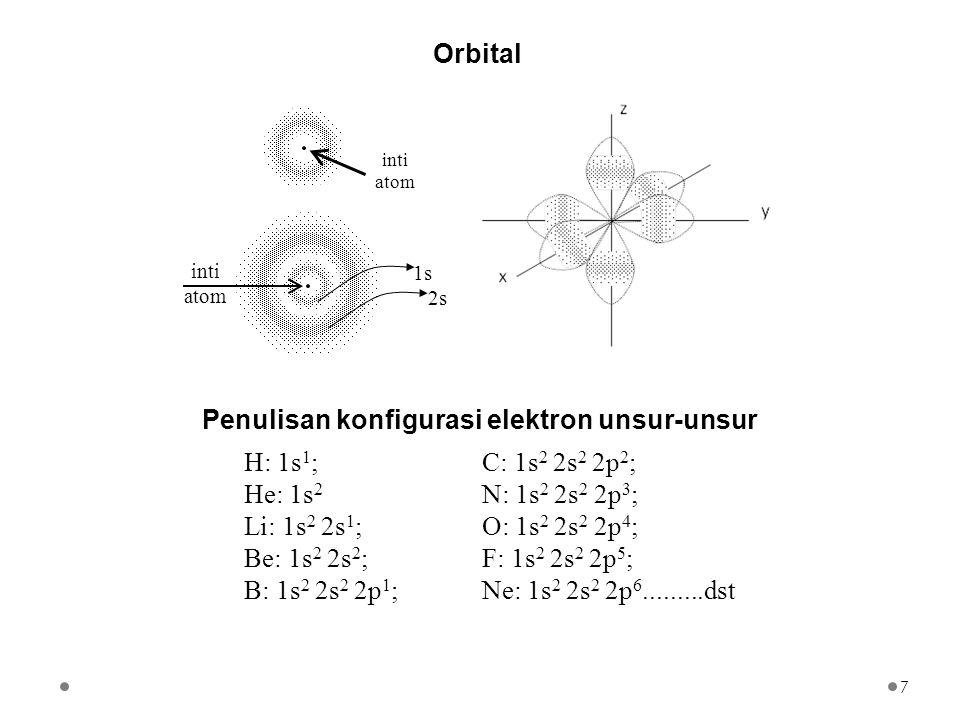 Penulisan konfigurasi elektron unsur-unsur