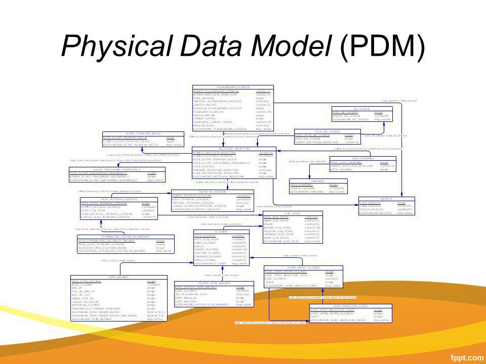 Physical Data Model (PDM)