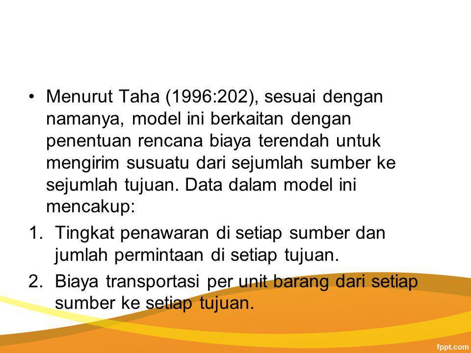 Menurut Taha (1996:202), sesuai dengan namanya, model ini berkaitan dengan penentuan rencana biaya terendah untuk mengirim susuatu dari sejumlah sumber ke sejumlah tujuan. Data dalam model ini mencakup: