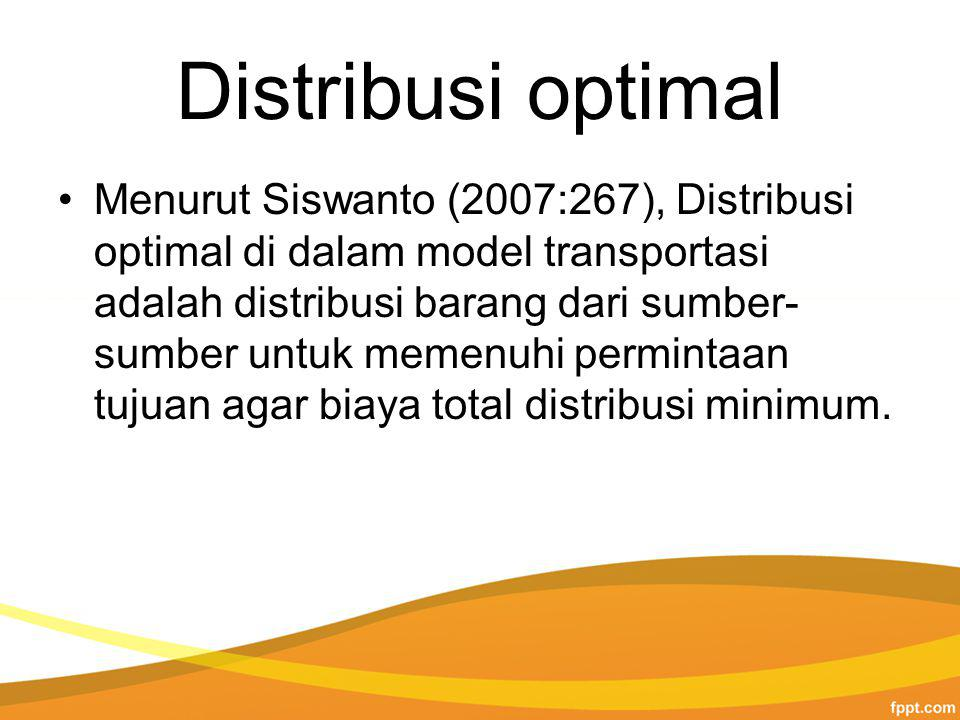 Distribusi optimal