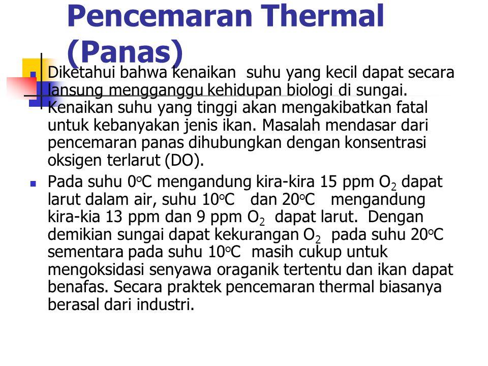 Pencemaran Thermal (Panas)