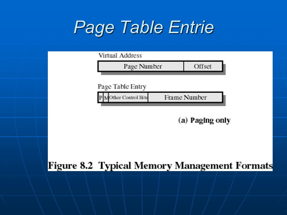 Page Table Entrie