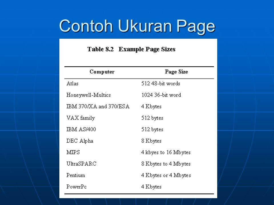 Contoh Ukuran Page