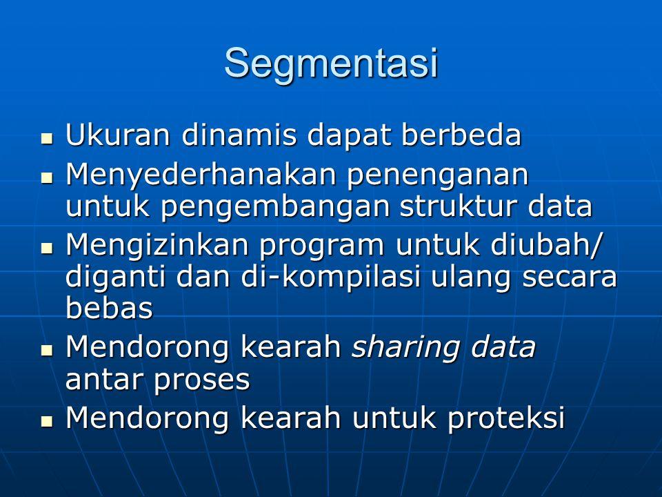 Segmentasi Ukuran dinamis dapat berbeda