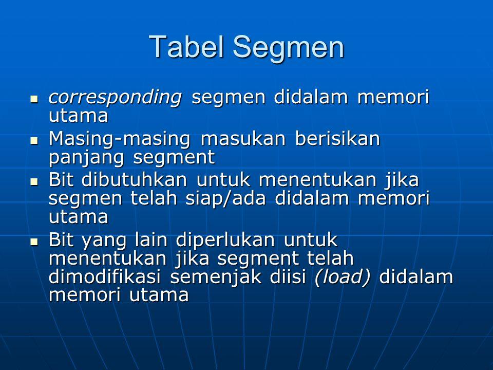 Tabel Segmen corresponding segmen didalam memori utama