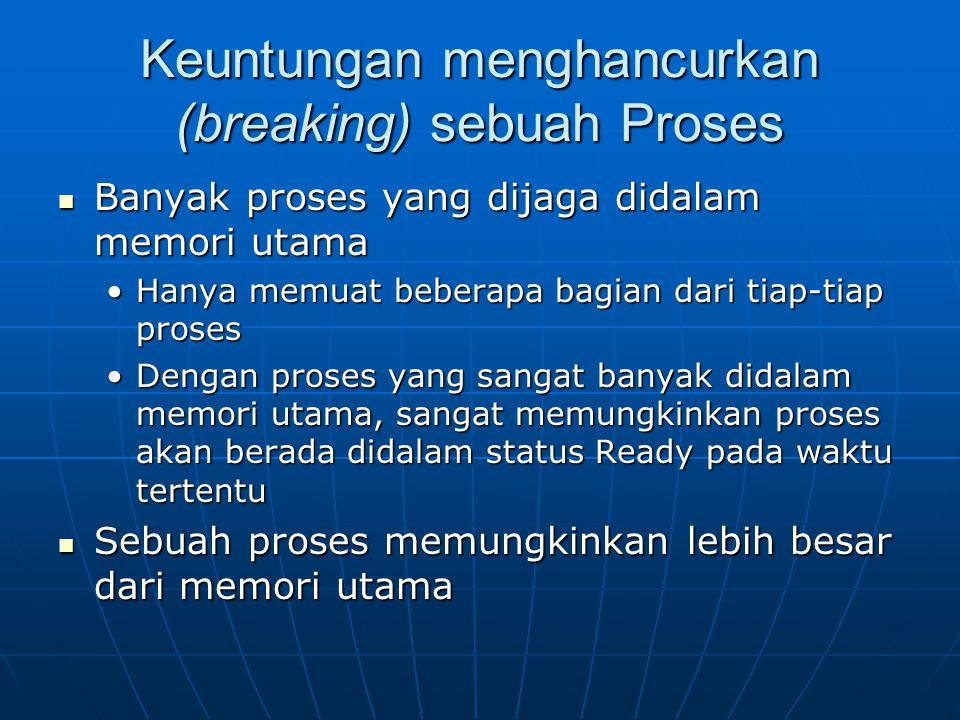 Keuntungan menghancurkan (breaking) sebuah Proses