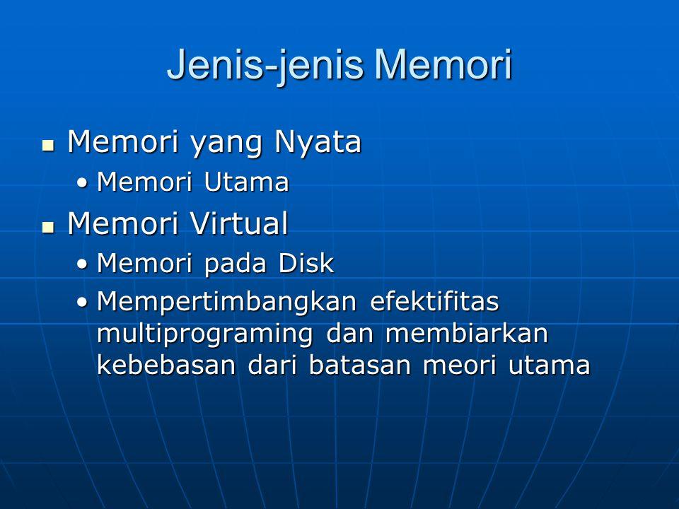 Jenis-jenis Memori Memori yang Nyata Memori Virtual Memori Utama