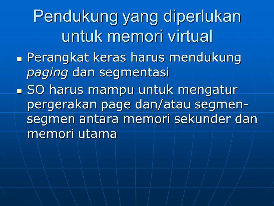 Pendukung yang diperlukan untuk memori virtual