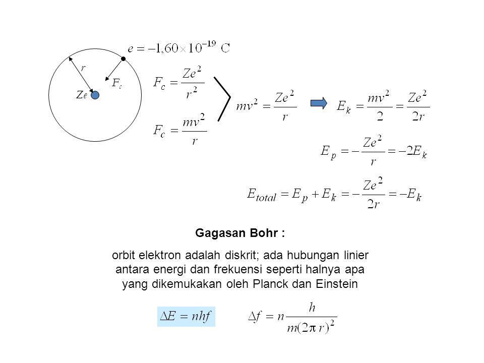 Ze r. Fc. Gagasan Bohr :