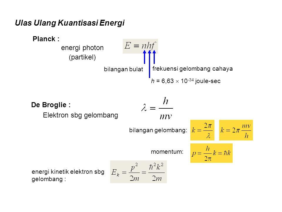 Ulas Ulang Kuantisasi Energi