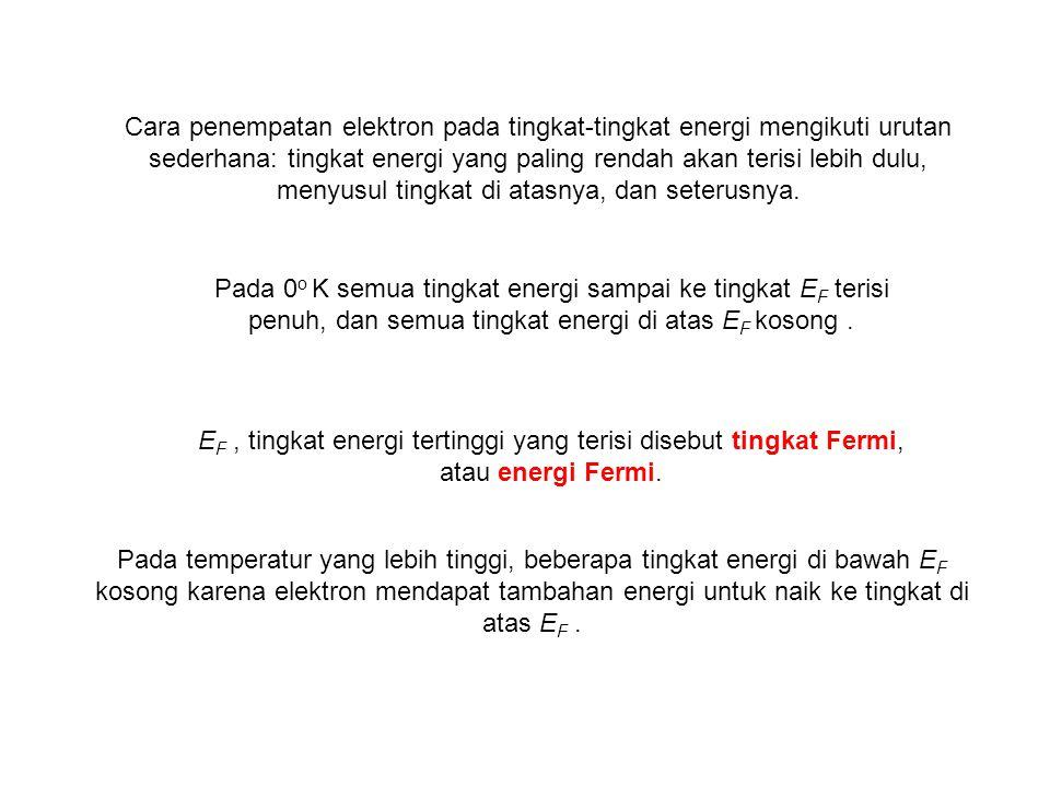 Cara penempatan elektron pada tingkat-tingkat energi mengikuti urutan sederhana: tingkat energi yang paling rendah akan terisi lebih dulu, menyusul tingkat di atasnya, dan seterusnya.
