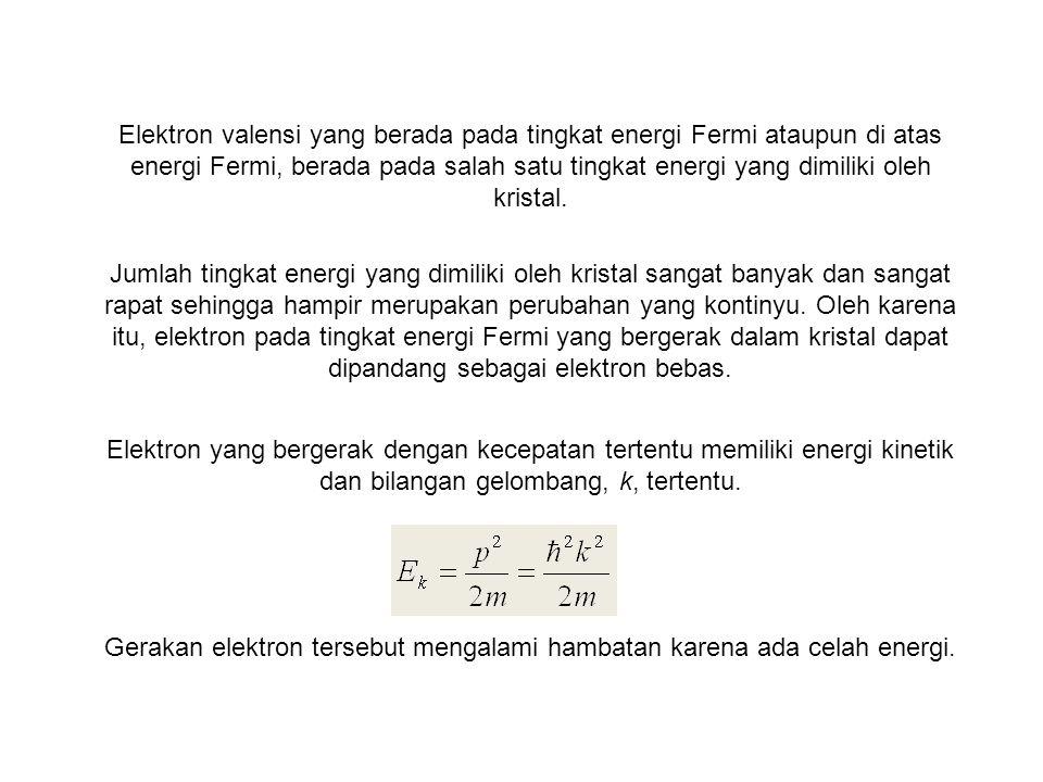 Gerakan elektron tersebut mengalami hambatan karena ada celah energi.