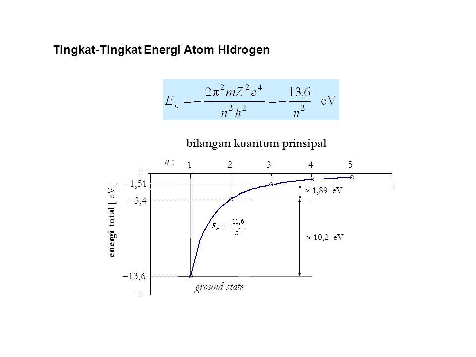bilangan kuantum prinsipal